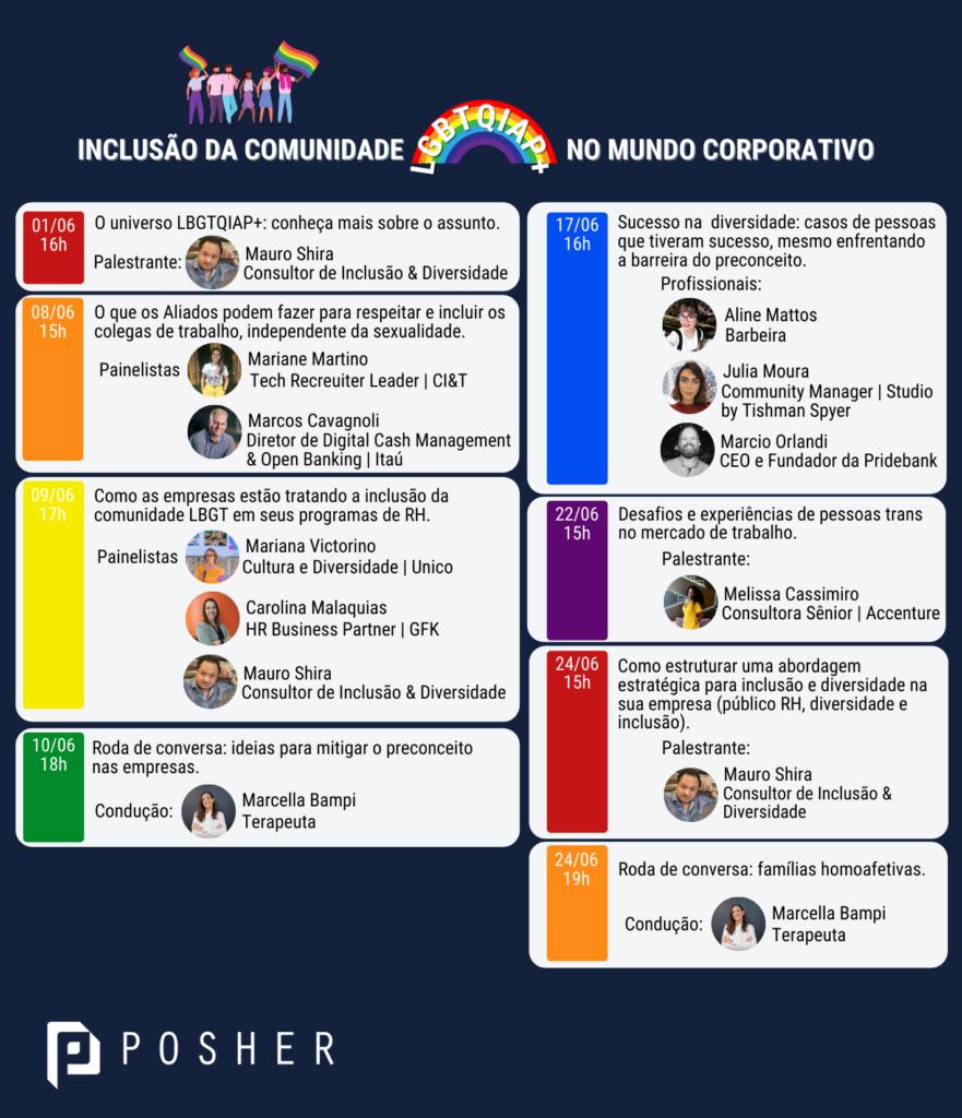 Inclusão da Comunidade LGBTQIAP+ no Mundo Corporativo